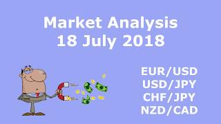 Forex Trading Live Technical Analysis 18 July 2018