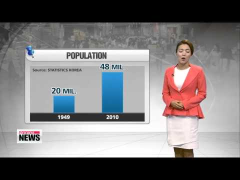 Korea′s economic growth since its liberation from Japan   통계로 본 광복 70년간 경제 성장