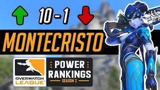 OWL Power Rankings #10-#1: Stage 1 Week 5
