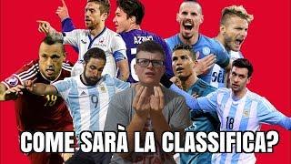 Come Sarà La Classifica Finale Della Serie A 2018 19?