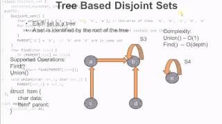 Practical Programming Algorithm: Disjoint Sets