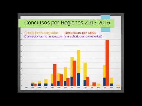 [VIDEO] Análisis implementación Ley de Radios Comunitarias
