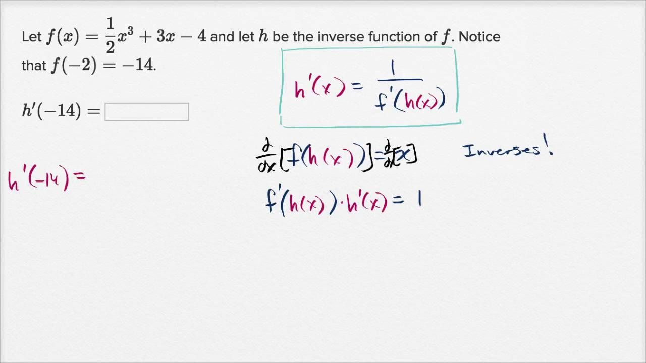 F X H F X H Calculus: Derivatives Of Inverse Functions: From Equation