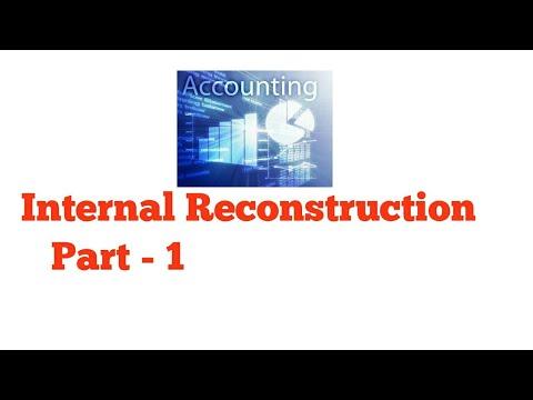 Internal Reconstruction  Part - 1