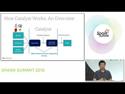 Deep Dive Into Catalyst: Apache Spark 2 0'S Optimizer