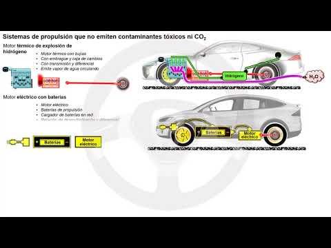 El coche del futuro no contamina y ya existe (3/7)