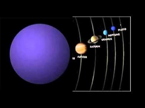 Curiosidades de Makemake (Planeta)