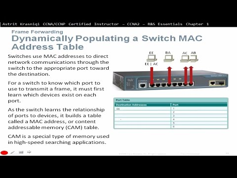 Chapter 1, CCNA2: Introduction to Switched Networks Objectives