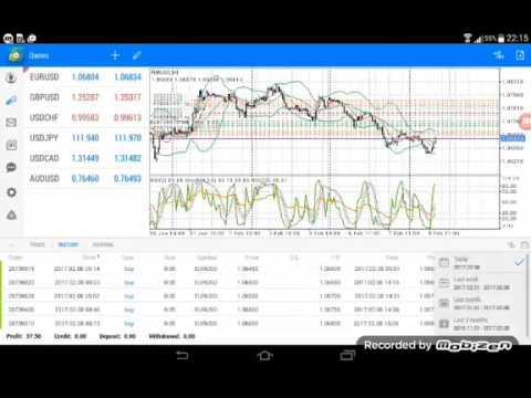 tips trading forex tanpa loss
