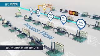 삼성의 생산자동화시스템, 삼성 Nexplant Mes