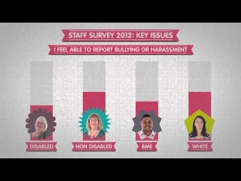 UWE Equity & Diversity Animation - rough cut
