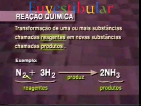 8 Reações Químicas - Química Vestibulando Digital