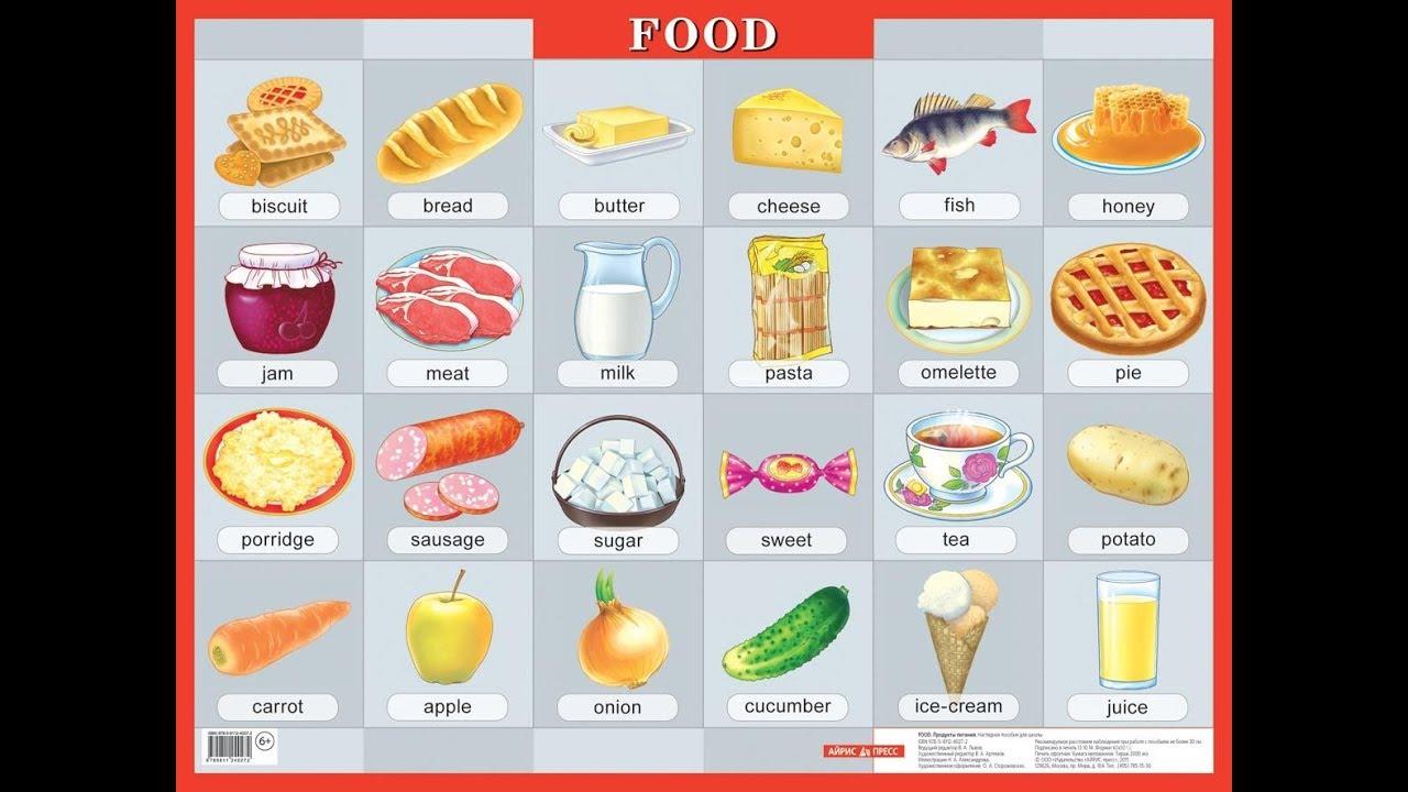 Урок на тему Еда - английский язык - YouTube