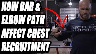 How Bar and Elbow Path Affect Chest Recruitment and Chest Muscle Growth