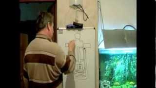 видео где купить гидротолкатели