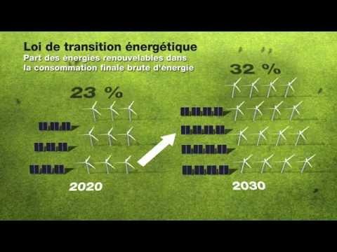 Initiatives durables : VERTIWIND, projet d'éoliennes offshore flottantes