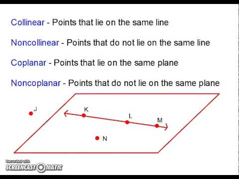 understanding points lines and planes youtube. Black Bedroom Furniture Sets. Home Design Ideas