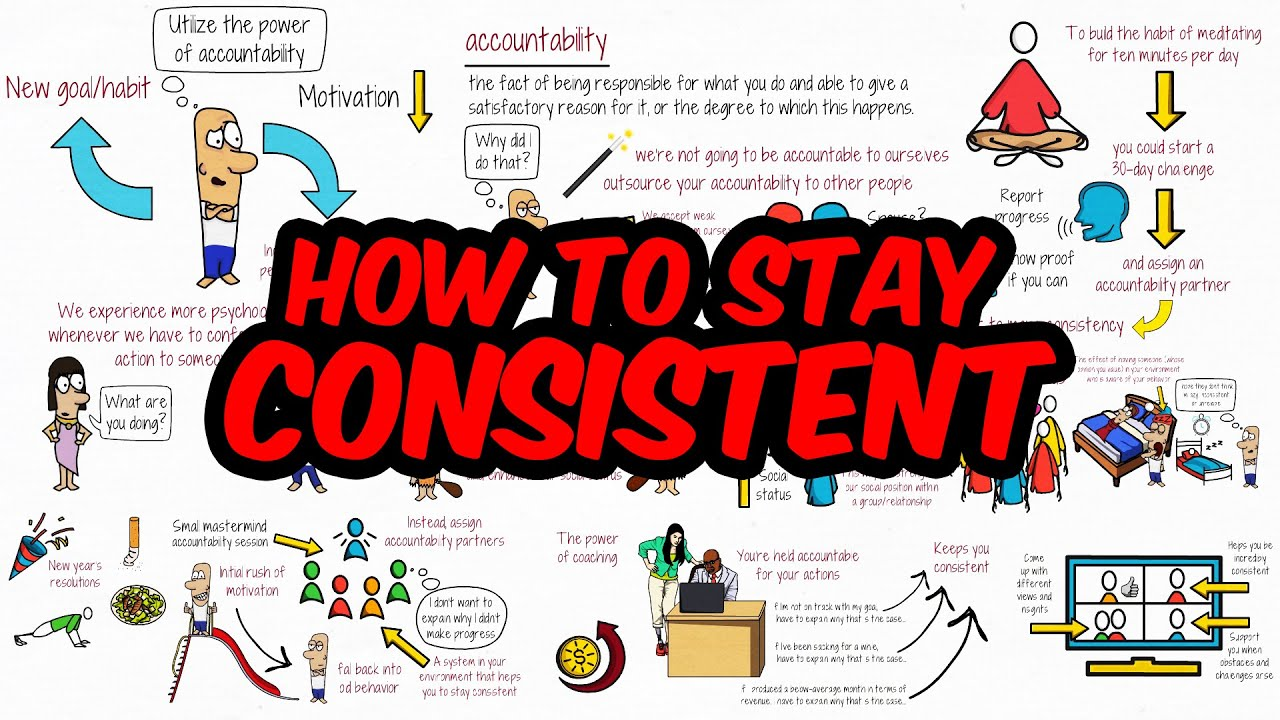 Download How To Be Incredibly Consistent