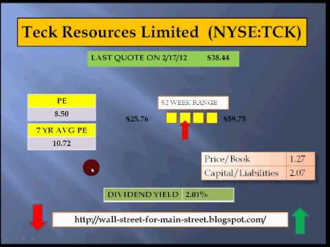 Teck Resources Limited (NYSE:TCK).wmv