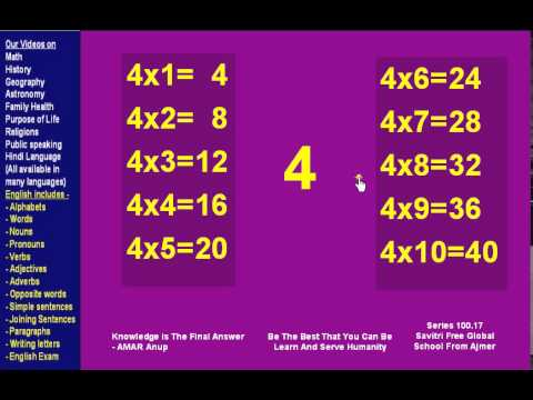 4 One Za 4 Type Table Of 4 English Savitri Free Global School
