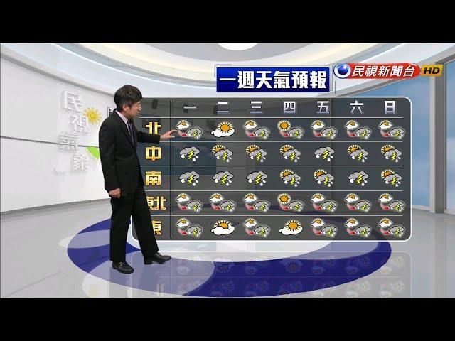 2019/08/12 未來一週低壓帶影響 各地易有陣雨-民視新聞