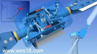 Passive pitch WES80 (WES18) turbine