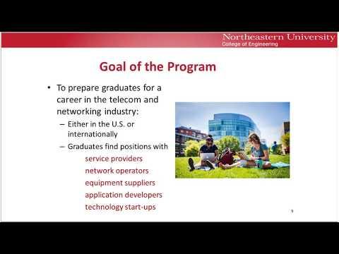 Telecommunication Systems Management