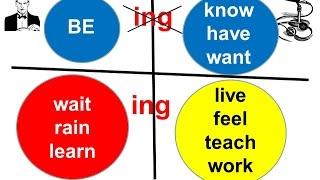 Запутались в английских временах? За 15 минут разберёмся в  вопросах и предложениях 'Как долго...?'