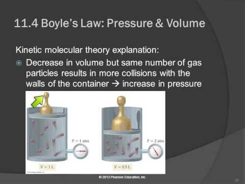 20 11.4 Boyle's Law: Pressure and Volume