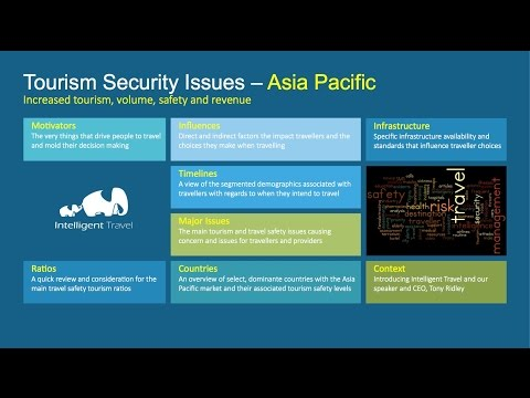 APAC Tourism Safety & Security Issues: Timelines & Influences