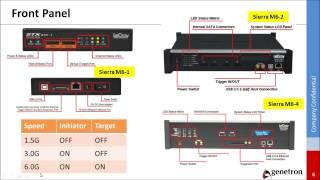 Teledyne Lecroy SATA Sierra Protocol Analyzer