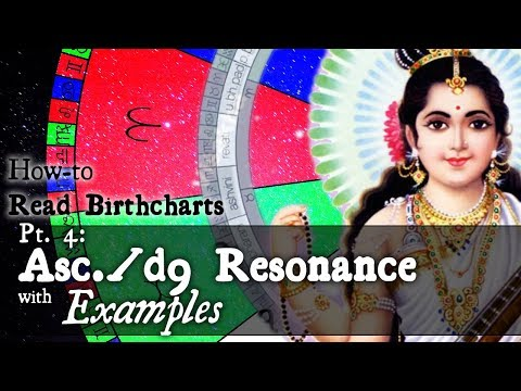 Ascendant and Navamsha Resonance Technique, with Examples