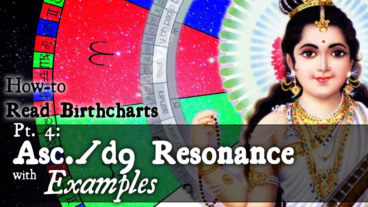 Ascendant and Navamsha Resonance Technique, with Examples ...