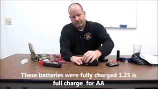 Hurricane Wind Power Reviews Gmag Emergency Battery Charging Prepper Power Preparedness  Free energy
