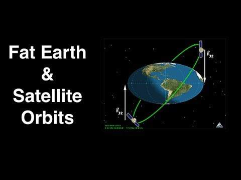 'Fat Earth Theory' - How Earth's Shape Changes Spacecraft Orbits