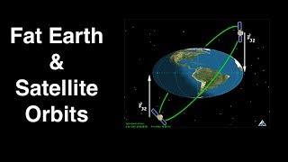 """""""Fat Earth Theory"""