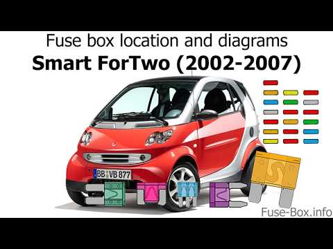 fuse box location and diagrams: smart fortwo (2002-2007) - youtube  youtube