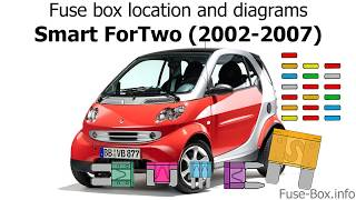 Fuse Box Location And Diagrams Smart Fortwo 2002 2007 Youtube