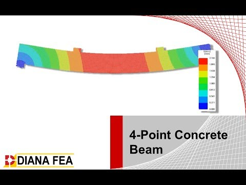 Analysis of 4-point reinforced concrete beam with DIANA