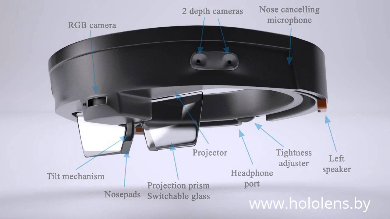 Hololens     augmented reality glasses  functional parts   YouTube