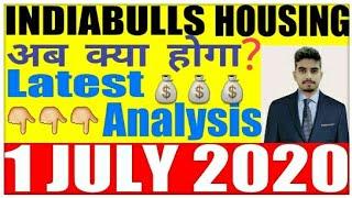 Indiabulls Housing Finance Stock News|indiabull housing stock target 1 july 2020|intraday|sharenews