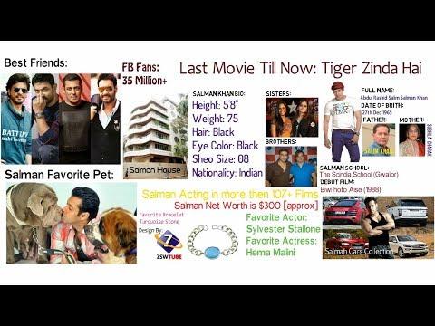 Salman Khan New Animated Biography | Biography Of Salman Khan | Updated Biography