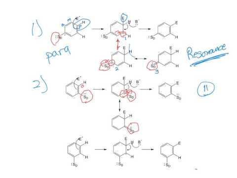 lab 6 acetanilide