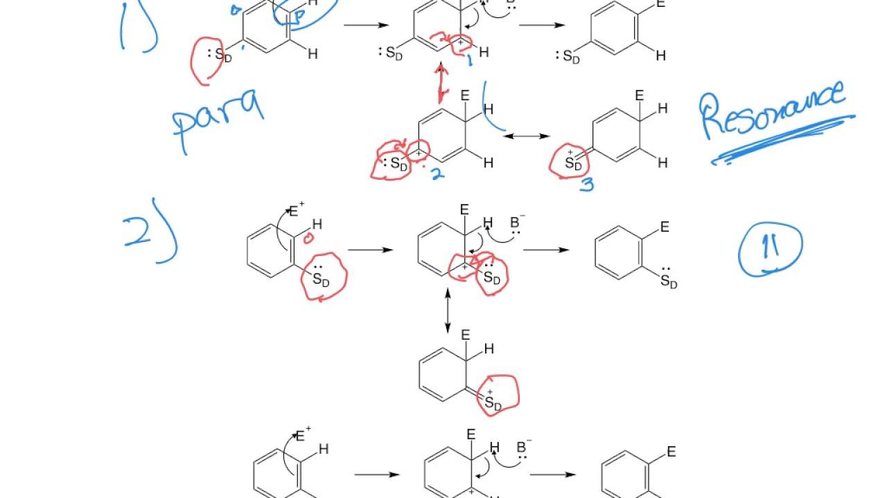 Lab 1 nitration of naphthalene