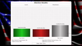 Democracy 3 Gameplay PC - USA - My First Election RESULTS LOL
