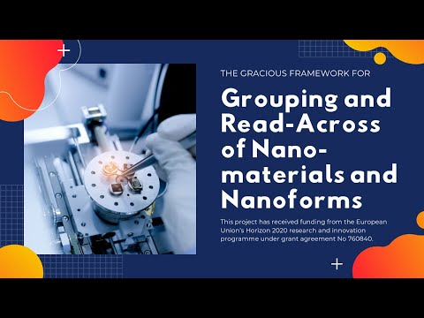 The GRACIOUS Framework for Grouping and Read-Across of Nanomaterials and Nanoforms