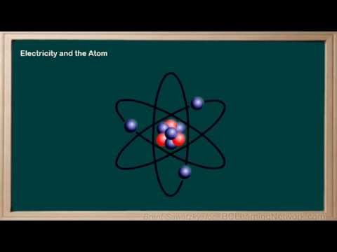 BCLN - Physics - Electricity and the Atom
