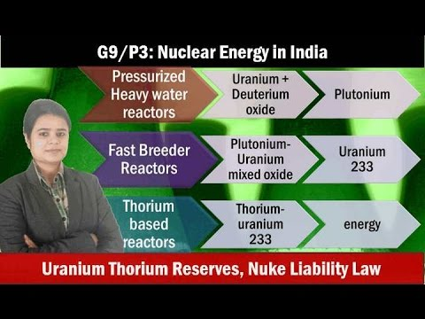 G9/P3: Nuclear Energy in India: Uranium, Thorium, Civil Nuke Liability Law