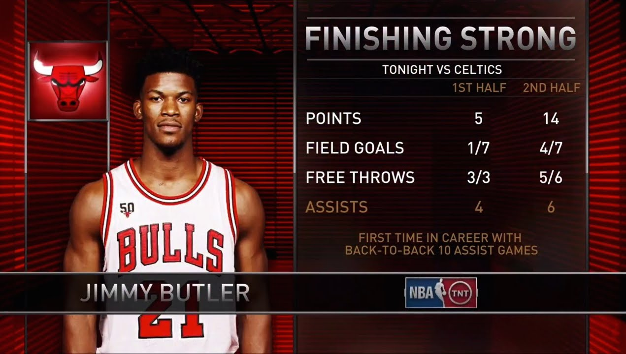 ep. 10/15-16] inside the nba (on tnt) game break – celtics vs. bulls
