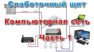 Слаботочный щит. Компьютерная сеть. Часть 1(Рассмотрена схема (архитектура) слаботочного щита в квартире. В первой части рассматривается схема домашне..., 2014-08-31T19:36:12.000Z)